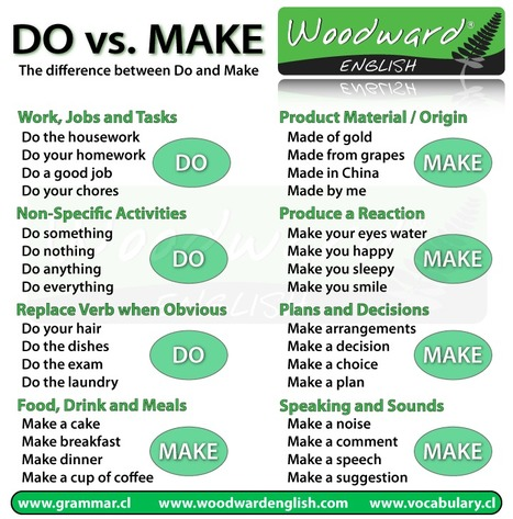 DO vs MAKE - The Difference between Do and Make in English | Visual English | Scoop.it