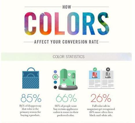 How Colors Affect Conversion Rate [infographic] | digital business IT marketing | Scoop.it