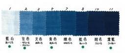 Indigo: Sharing blue   TextielMuseum   Scoop.it