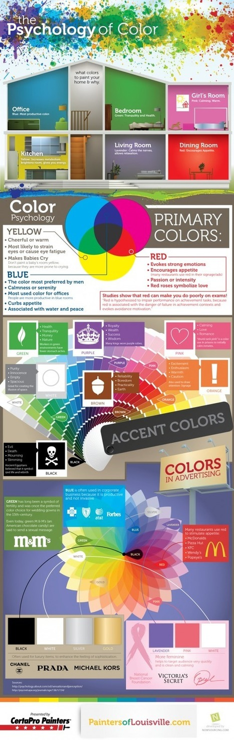 The Psychology of Color (Infographic) - Make your ideas Art | Organizational Development & Leadership | Scoop.it
