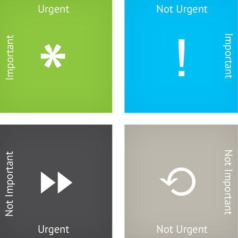 Gestione del tempo e delle priorità per la collaborazione organizzativa | Collaborazione & Social Media | Scoop.it