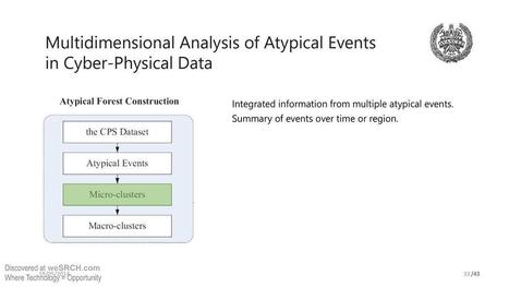 Multidimensional Analysis of Atypical Events - free slide submission, upload slide - weSRCH | wesrch | Scoop.it