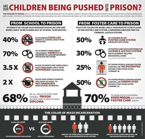 Fact Sheet: How Bad Is the School-to-Prison Pipeline? | Tavis Smiley Reports | PBS | Prison Pipe Line and the War on Drugs | Scoop.it