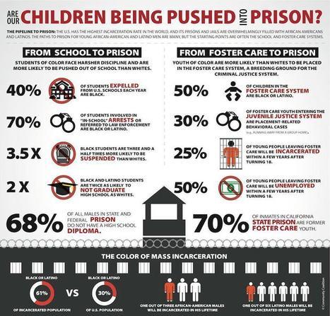 STPPgraphic.jpg (960x919 pixels) | School to Prison Pipeline | Scoop.it