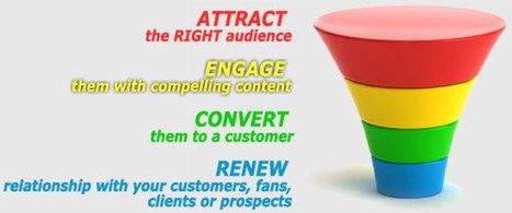 Les 8 optimisations indispensables à mettre en place pour améliorer la conversion d'un site B2B | webmarketing coaching | Scoop.it