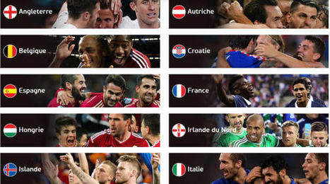 UEFA EURO 2016 - Foot FLE | Ressources FLE | Scoop.it