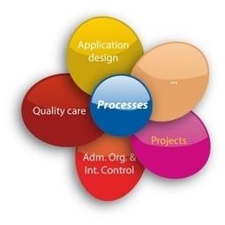 Gestión de procesos de software - Alianza Superior | Gestión de procesos de software | Scoop.it