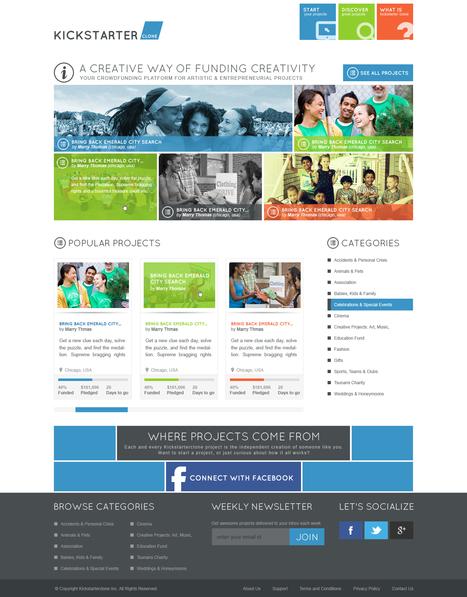 Mobile App Development Crowdsourcing | True Information about Web Development | Scoop.it