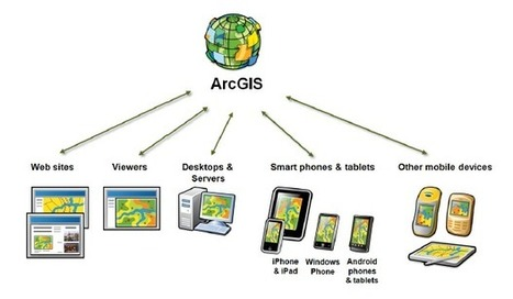 Supposed vision of ArcGIS 10.1 | ArcGIS Geography | Scoop.it