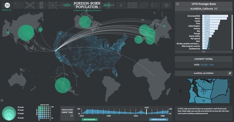 Atlas of United States history | Journalisme graphique | Scoop.it