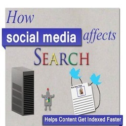 How Social Media Impacts SEO [INFOGRAPHIC] | Social Media Today | All about Web | Scoop.it