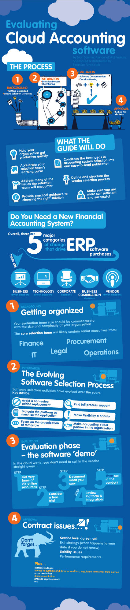 INFOGRAPHIC: Assessing Cloud Accounting Applications | Cloud Central | Scoop.it