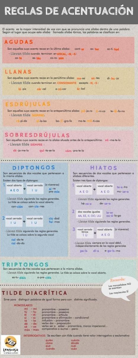 Acentuación en español   Español para extranjeros   Scoop.it