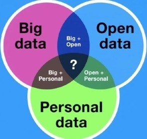 Big Data for the Common Good - Datanami | The Programmable City | Scoop.it