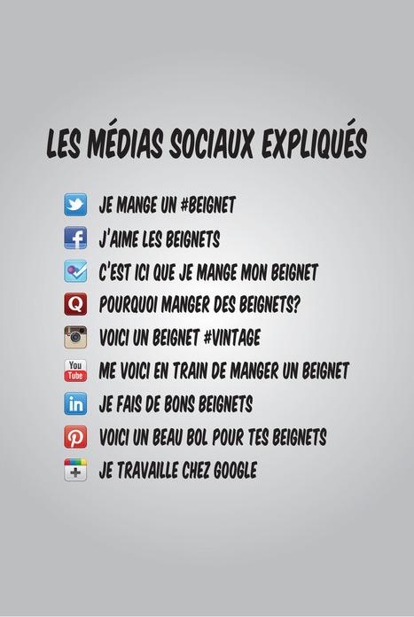 Médias Sociaux : de quoi parle-t-on vraiment ? | Geek | Scoop.it