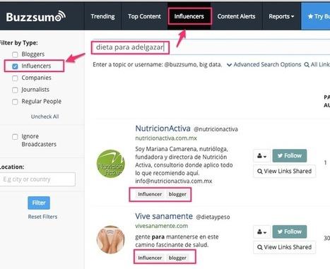 Promoción de contenidos en Social Media | Alimentaria Web 2.0, Marketing and Social Media Food | Scoop.it