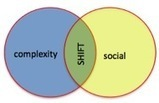 'Social Business' is Only Half of Enterprise 2.0 | Social Intranet and Mobile | Do the Enterprise 2.0! | Scoop.it