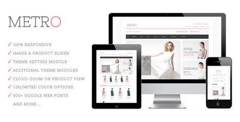 Metro Responsive Prestashop Theme (Fashion) Download | eCommerce Templates Download | Scoop.it