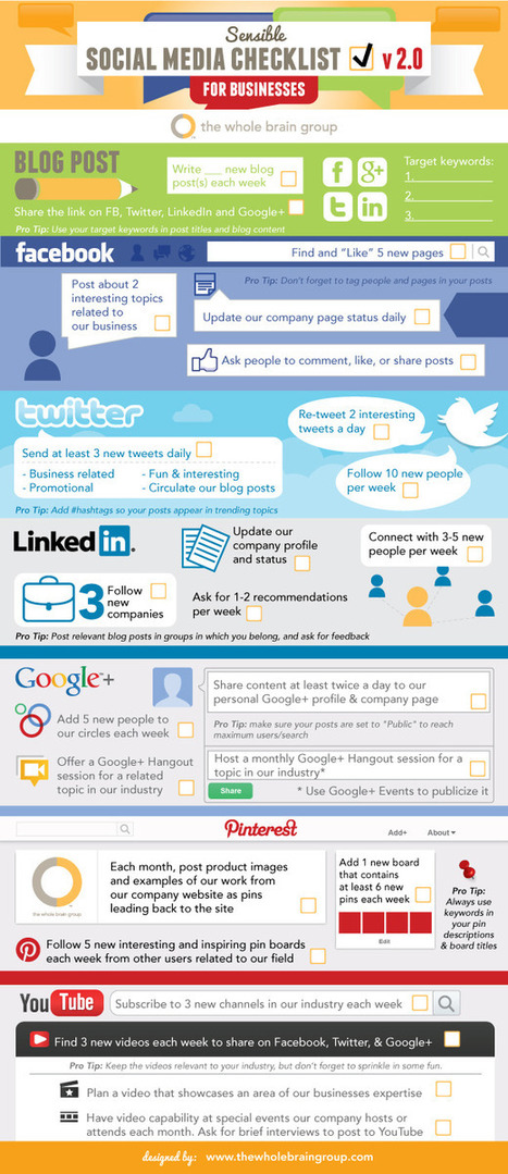 Sensible Social Media Checklist For Businesses #infographic /@BerriePelser | Social Media Follows | Scoop.it