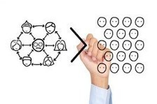 L'entreprise libérée, vers un nouveau mode d'organisation | Si j'étais DRH... | Engagement et motivation au travail | Scoop.it