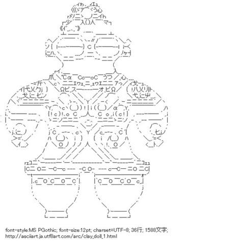土偶 | ASCII Art | Scoop.it
