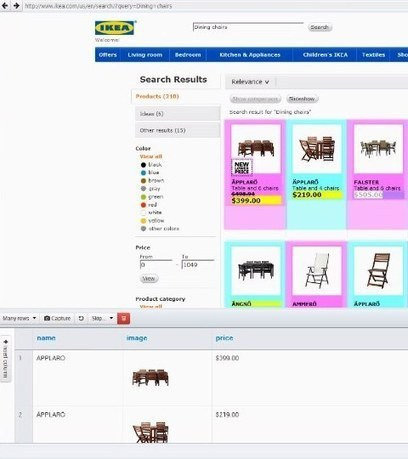 Import.io easy visual download and import web data   Fresh Marketing News   Scoop.it