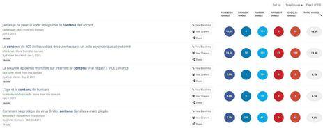 Comment attirer des commentaires en masse pour améliorer son #SEO ? | Hello from the other site ! | Scoop.it