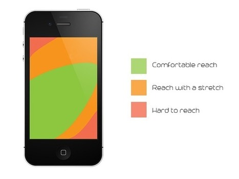How Phablets Are Changing Mobile UX - Designmodo | UX-UI Topics | Scoop.it