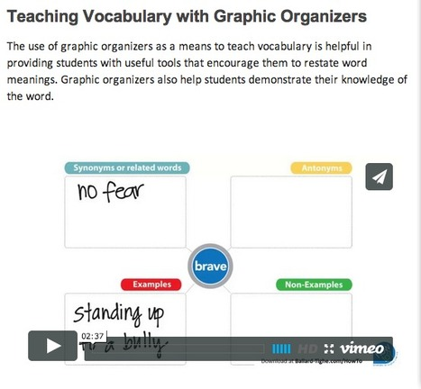 How-To Strategies for ENL Instruction : Teaching Vocabulary with Graphic Organizers | CCSS News Curated by Core2Class | Scoop.it