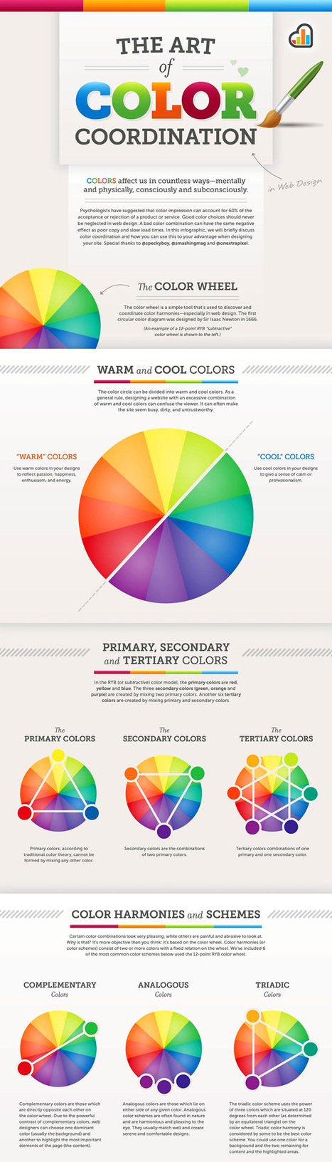 The Art of Color Coordination | Web Design | Scoop.it