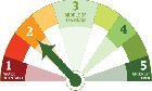 Green-o-meter: Is the government keeping its green promises? | green infographics | Scoop.it