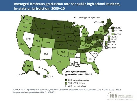 High School Graduation Rate at Highest Level in Three Decades | ED.gov Blog | :: The 4th Era :: | Scoop.it