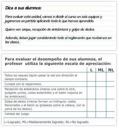 Comprendiendo mi Informe · Docentemás   La revista del ISCAE   Scoop.it