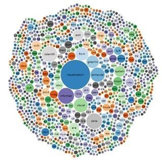 30 Basic Tools For Data Visualization   Articles mis de coté   Scoop.it