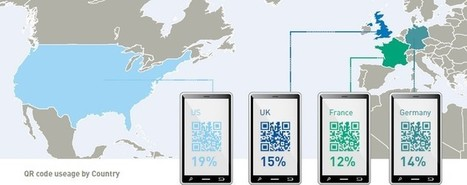 15% Of People Have Used A QR Code | QRdressCode | Scoop.it