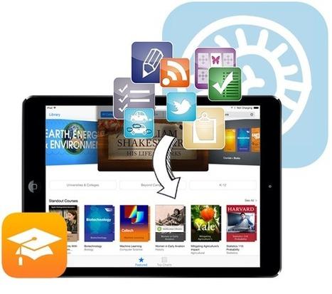 Add Bookry Widgets to iTunes U | Research Capacity-Building in Africa | Scoop.it
