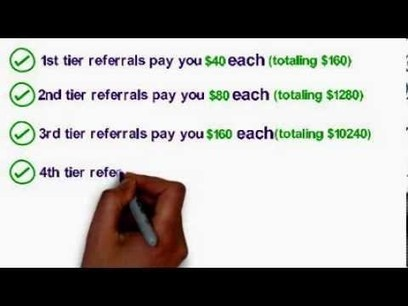 Feeder Matrix Review - How you can turn $1.75 into $99,447   Sexy Sex Chat   Scoop.it