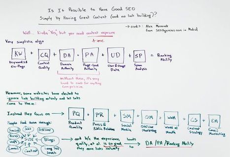 Is It Possible to Have Good SEO Simply by Having Great Content - Whiteboard Friday | Irresistible Content | Scoop.it
