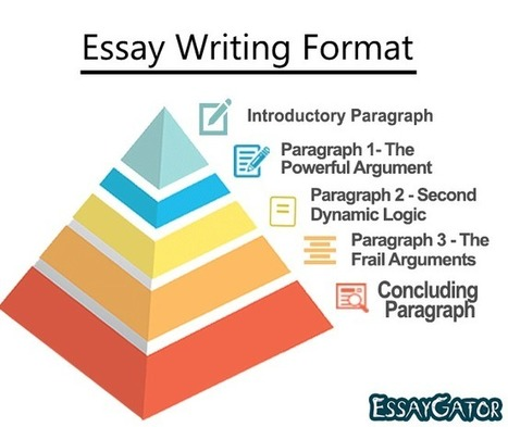 Essay Writing Formats- A guide to good Essay Writing | Academic Writing Service | Scoop.it