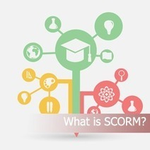 What is SCORM? | Personal [e-]Learning Environments | Scoop.it