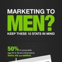 Purchasing Behavior of Men- An Infographic | Visual.ly | Social Media and Web Infographics hh | Scoop.it