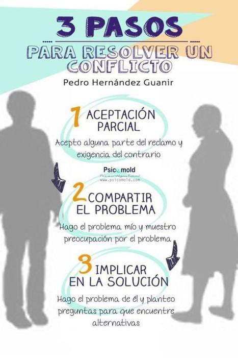 Conflictos - 3 Pasos para Abordarlos y Resolverlos | Infografía | Activismo en la RED | Scoop.it