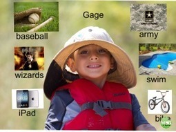 Getting To Know My Students: All About Me Project | iPads in the Elementary Classroom | Scoop.it