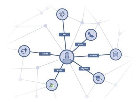 [Facebook] 7 Conseils Pour Accroitre Votre Audience Facebook | Communication - Marketing - Web_Mode Pause | Scoop.it