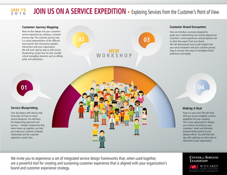 SERVICE EXPEDITION: Exploring Services from the Customer's Point of View | DESIGN THINKING | methods & tools | Scoop.it