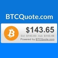 Embeddable, real-time Bitcoin price ticker | opexxx | Scoop.it