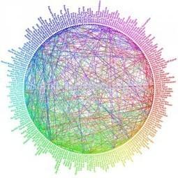 Traces laissées sur le Web : séquences pédagogiques | CULTURE INFORMATIONNELLE | Scoop.it