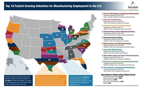 Manufacturing Day 2016 Finds Demand for Talent Still Acute | Oil and Gas Industry News | Scoop.it