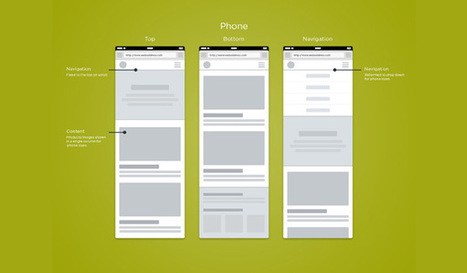 7 Tips To Better Mobile-Optimized Websites | Diseño Web y Social Media | Scoop.it