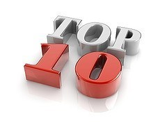 Top 10 Learning Tools –2012 | Distance Ed Archive | Scoop.it